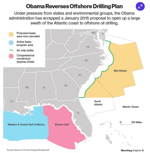 Obama shuts down Atlantic Oil Drilling