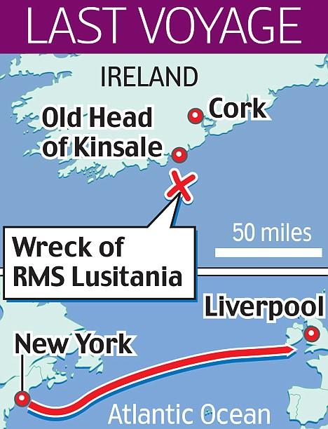 RMS Lusitania sinking